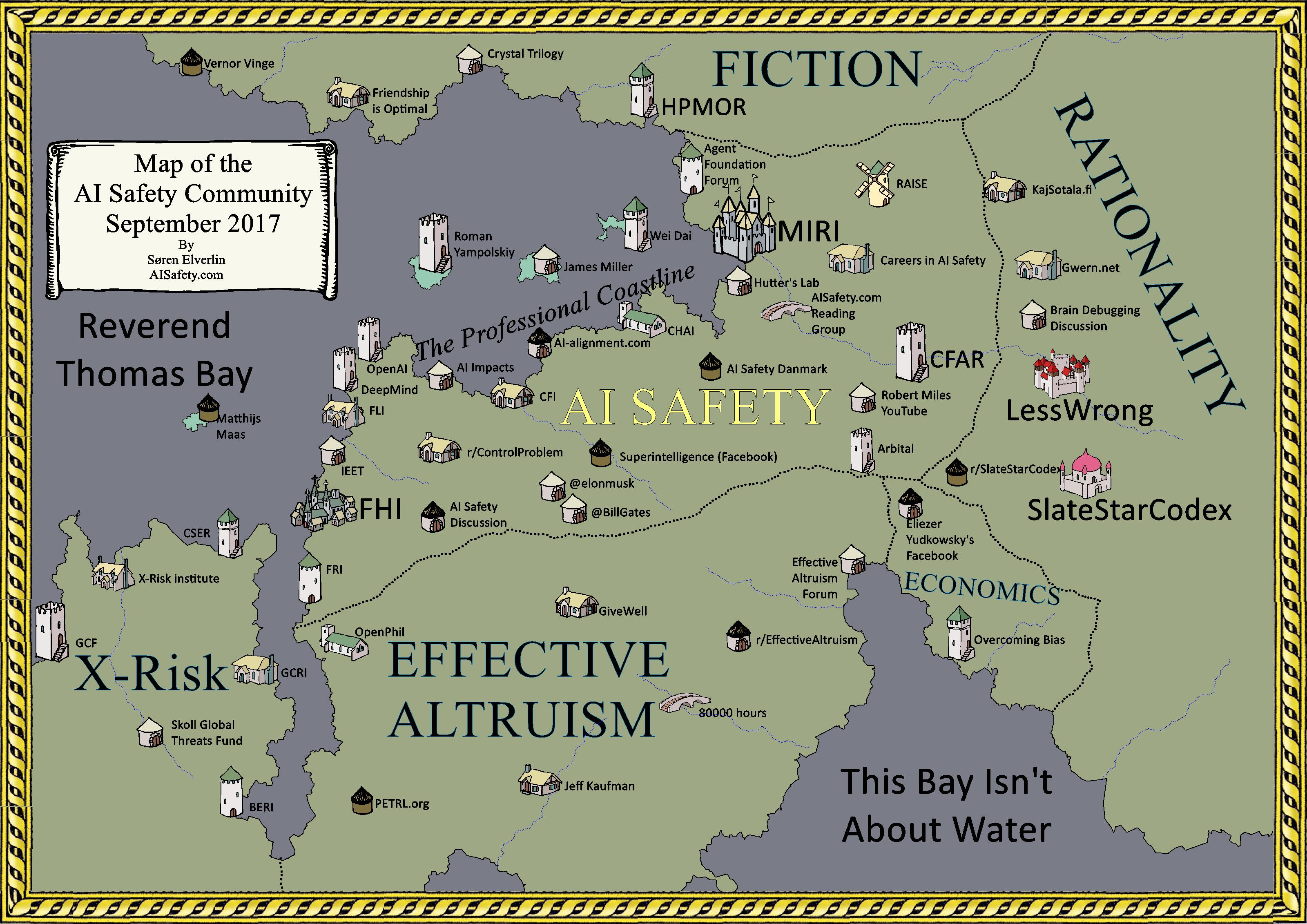 Map Of The AI Safety Community AISafetycom - I have a map